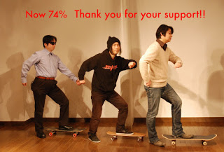 Now 74% Thank you for your support!!